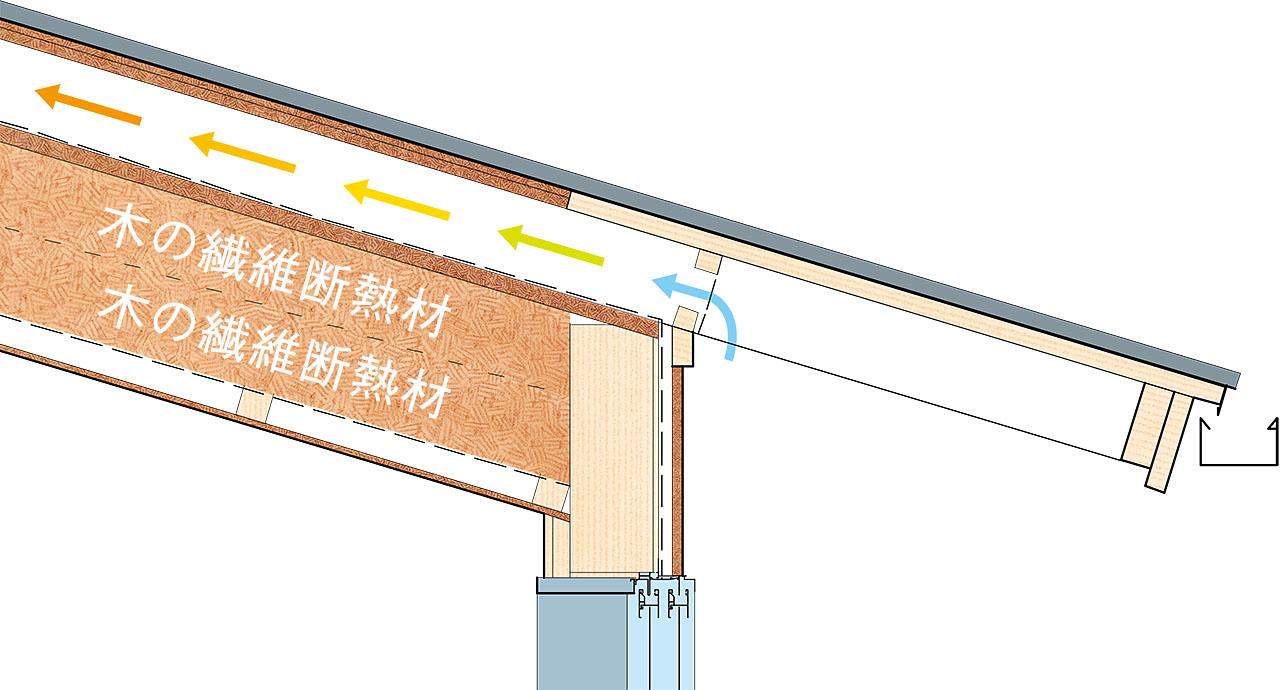 木の繊維断熱材収まり図