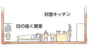 リフィル案03断面図